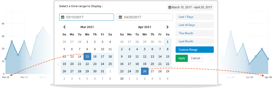 customizable date range